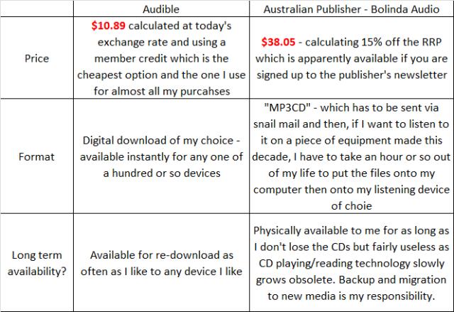 Audio Book Comparison