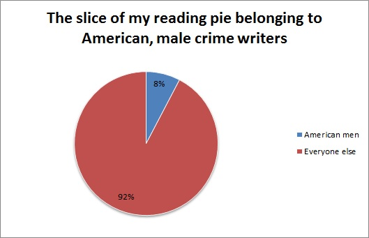 Books Read By American Males
